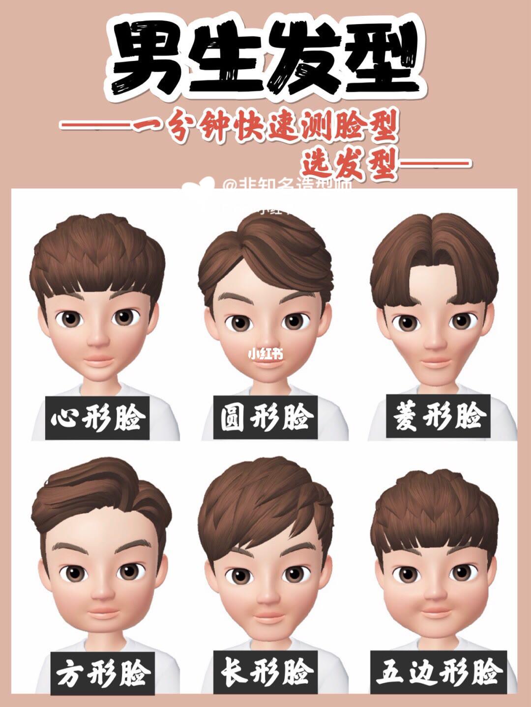 一分钟教你判断自己的脸型选择适合发型_发型_脸型_刘海_三七分_背头
