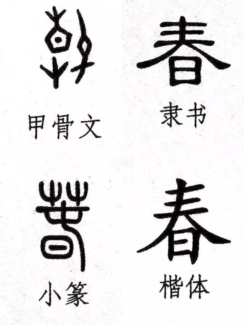刘字的演变过程