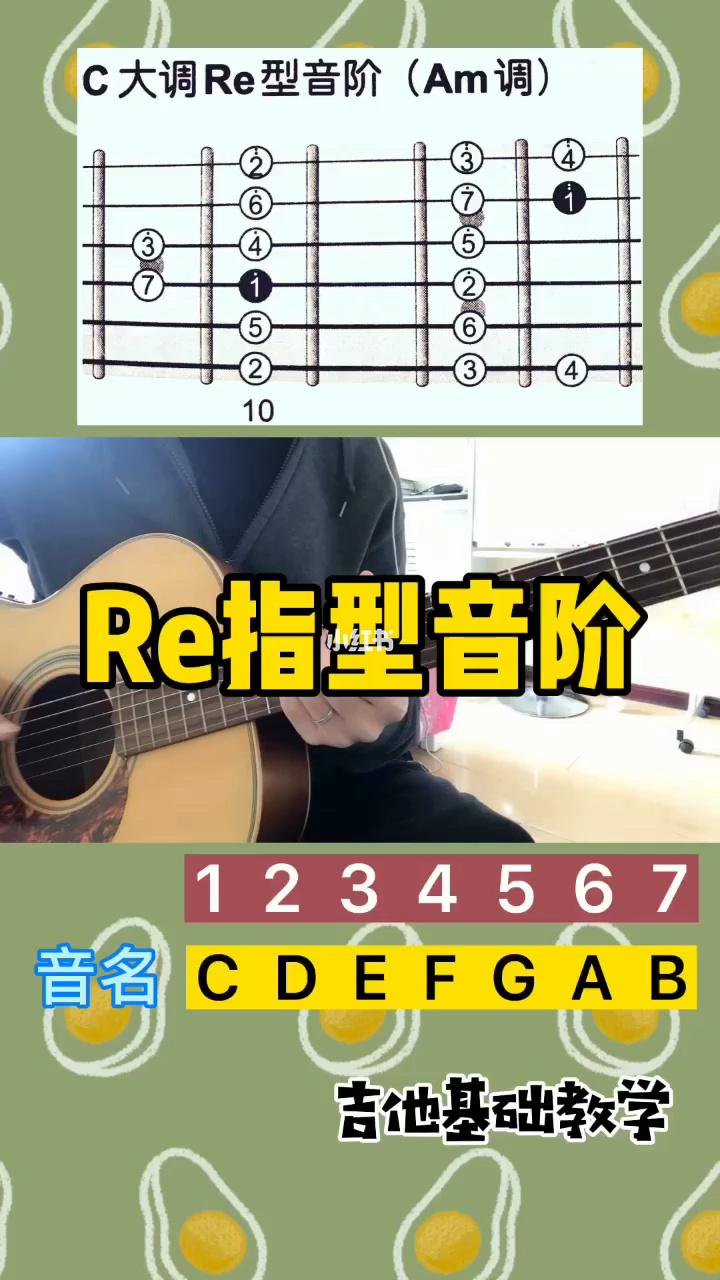 re指型音阶,五种指型都全乎了…07_吉他弹唱_影视